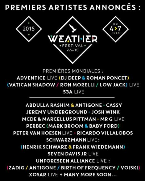 Weather Festival 2015