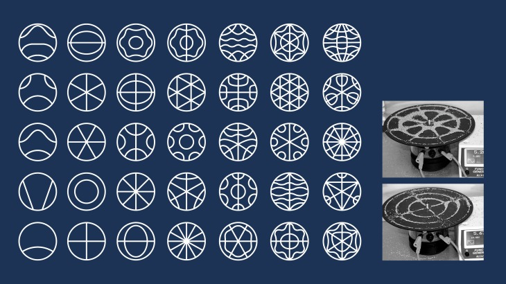 Tableau cymatique